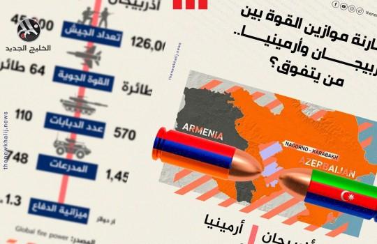أذربيجان وأرمينيا.. من يتفوق عسكريا؟