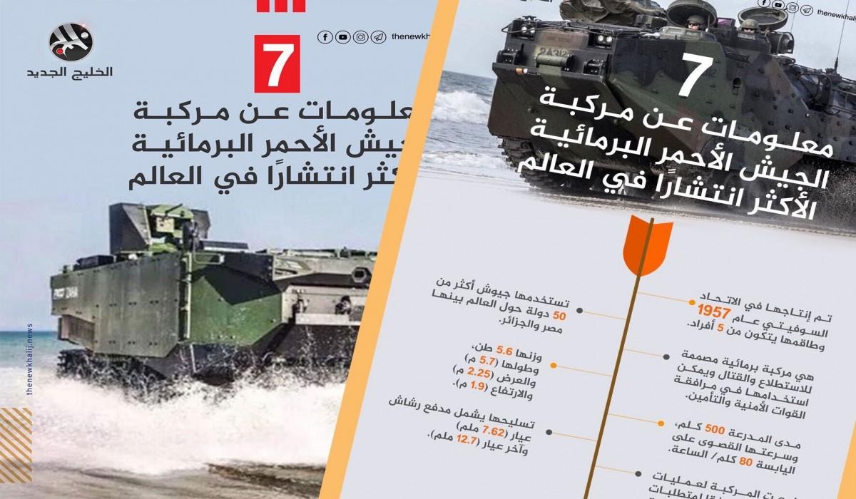 7 معلومات عن مركبة الجيش الأحمر البرمائية