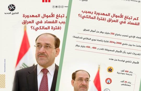 الأموال المهدورة بسبب الفساد في العراق فترة المالكي