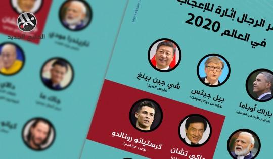 أكثر الرجال إثارة للإعجاب في العالم 2020