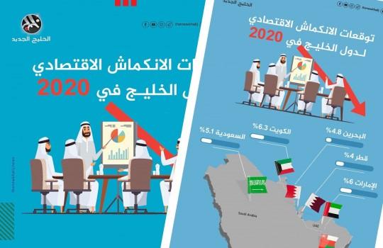 توقعات الانكماش الاقتصادي لدول الخليج في 2020