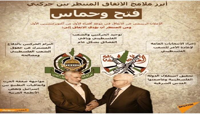هل ستشارك حماس حقا في المجلس الوطني؟