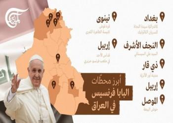 بابا الفاتيكان في العراق